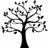 Silhouette Tree Clip Forest Simple Clipart Silhouettes Submission Turning Ear Young Whispered Stencils Hard Getdrawings Lessons Way Think Side Right sketch template