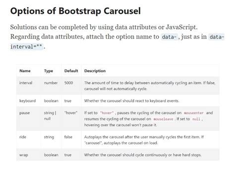 bootstrap carousel template bootstrap carousel mobile