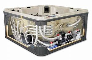 Hot Tub Thermostat Troubleshooting  Spa Tips And Guides
