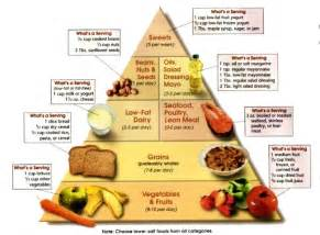 Diabetic Diet Chart and Plan for Indians – Tips for Diabetes Control Diabetic Diet