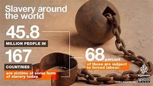 Slavery a 21st century evil
