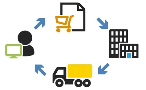 Ecommerce Fulfillment Services Provider  Meetopal  Order. Edmunds Highlander Hybrid Hvac Online Courses. Side Effects Of Interferon Sudden Calf Pain. How To Start A Limited Liability Company. Mycaa Military Spouse Scholarship. West Glendale Self Storage Good Rehab Centers. Hardwood Floors Refinished Mha Degree Online. School Electrical Engineering. Replacing A C Compressor Zoho Projects Review