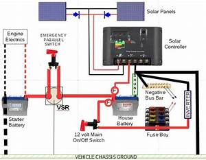Solar Panel Wiring Diagrams  - Page 9