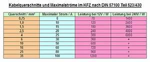Bremsmoment Berechnen : ungew hnlich gr e der kabel und stromst rke galerie ~ Themetempest.com Abrechnung