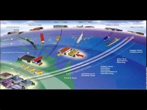 logistics tms transportation management system