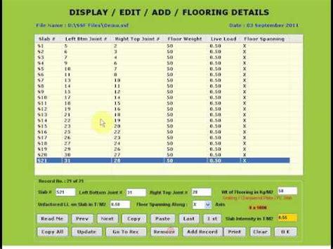 software  analysis design estimation