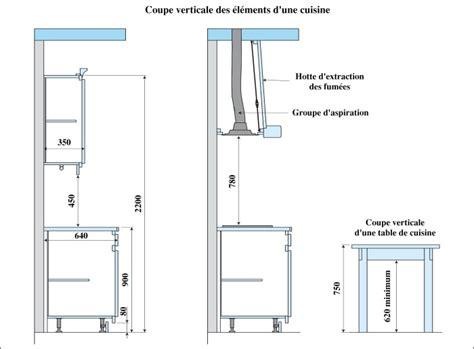 hauteur de hotte de cuisine hauteur plan de travail cuisine ikea evtod