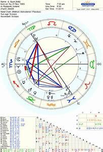 Aszendent Berechnen Ohne Uhrzeit : astro teestunde dark moon kurz vor skorpion neumond ~ Themetempest.com Abrechnung