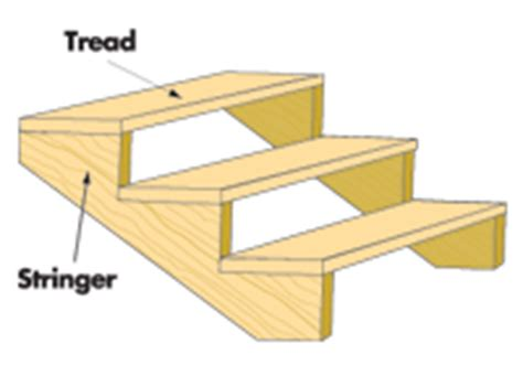 Joist Spacing For Deck Stairs by Universal Forest Products Stair Stringers