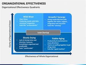 Organizational Effectiveness Diagrams