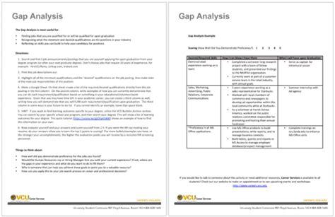 career gap analysis examples  sample templates