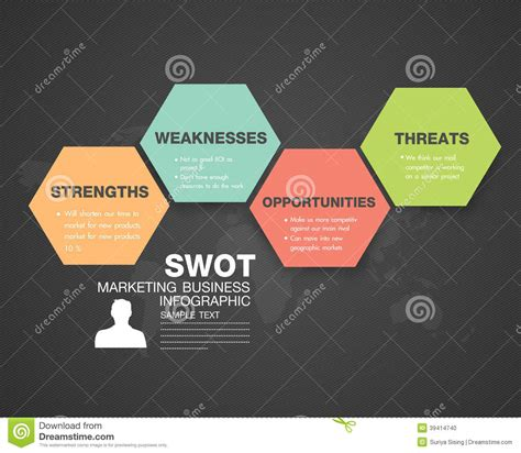 swot business infographic stock vector image