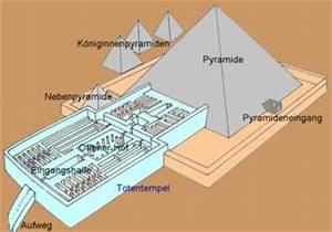 Pyramide Selber Bauen : bauweise einer pyramide walk like an egyptian xd ~ Lizthompson.info Haus und Dekorationen