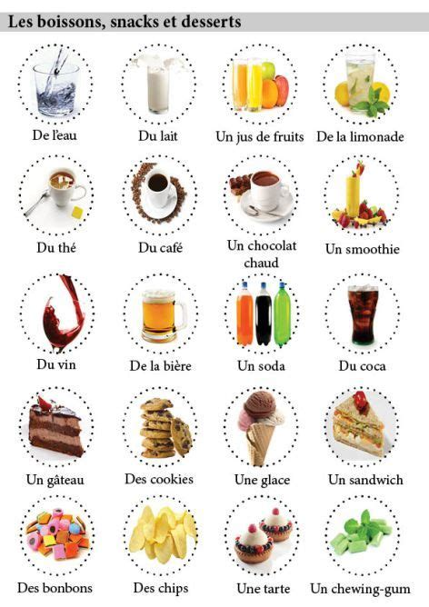 drinks snacks and desserts in nourriturevoc4 idiomas snacks and
