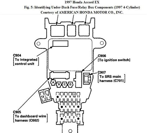 97 Honda Accord Fuse Box Diagram by 1997 Honda Accord Dash Fuse Box Wiring Diagram For