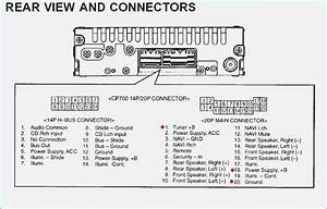 Clarion Dxz275mp Wiring Diagram