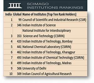 CSIR leads the country at the top in the academic and ...
