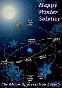 HAPPY WINTER SOLSTICE EVERYONE! =) | Astronomy and Space ...