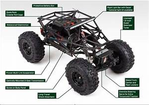Rc Electric Rock Crawler A Picture Of Underneath The Body