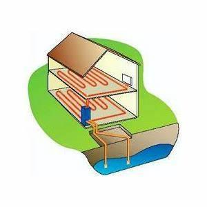 Pac Eau Eau : pompe chaleur air air air eau ou eau eau air ~ Melissatoandfro.com Idées de Décoration