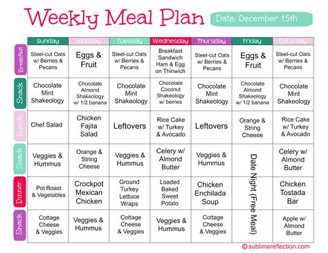 clean meal plan 2 sublime reflection