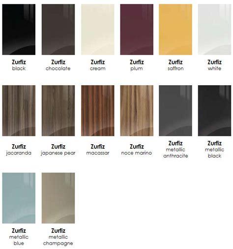 high gloss kitchen cabinets doors 28 high gloss kitchen cabinet doors black high gloss