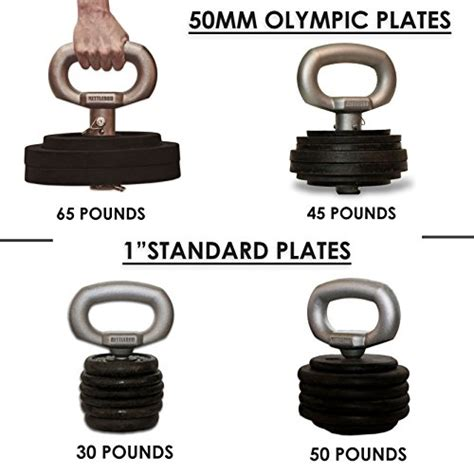 kettlebell plates adjustable handle uses kettlebells pounds amazon weight academy est