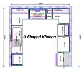 kitchen reno ideas for small kitchens u shaped kitchen layout ideas kitchen design ideas