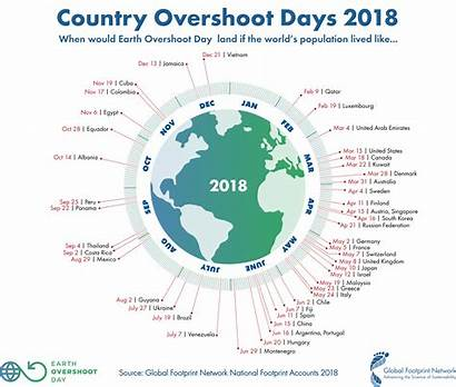 Overshoot Infographics Earth Country Downloadable Logos