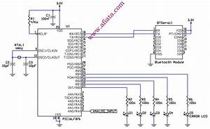 Gsm Sms Controller Using Bluetooth Cellular Phone And Bt