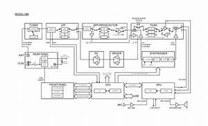 Index Of   Ham Radio  Tentec  Eagle  Tt 599 Schematics