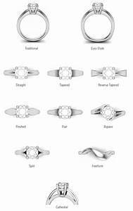 this diagram of different band styles of rings good With different types of wedding rings