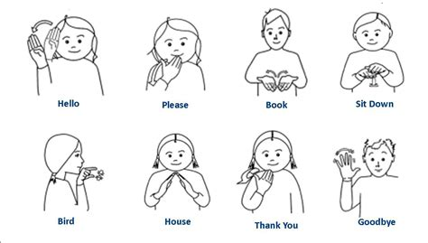 Basic Classroom Makaton Signs  Sign Language In 2018. Cisco Certifications Online Hike For A Cure. Host Is Not Allowed To Connect To This Mysql Server. Best Lvn Schools In Los Angeles. Carpet Cleaning Tempe Az West Orange Plumbers. What Does A Real Estate Attorney Do. Klm Royal Dutch Airlines Cargo Tracking. Medication Depression Inclusion In Education. Online Dental Assistant Course
