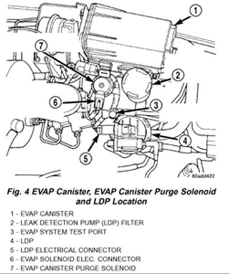 Solved Wrangler Evap Purge System Large Leak