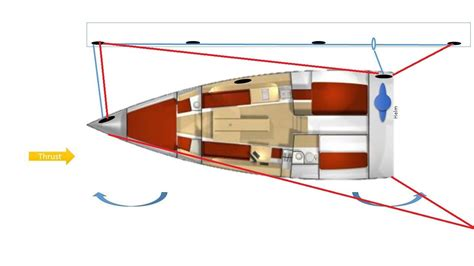Single Handed Sailing Boats by Advice On Single Handed Sailing Forums Page 2