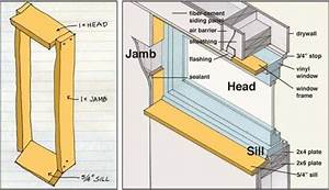Basic Wooden Window Frame Diagram