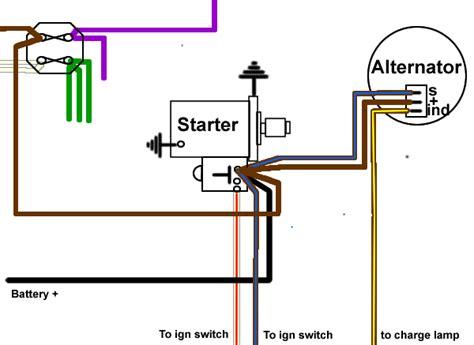Mini Starter Wiring Diagram by Wiring A Motor Starter Impremedia Net