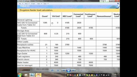 electrical commercial load calculation ewc ch