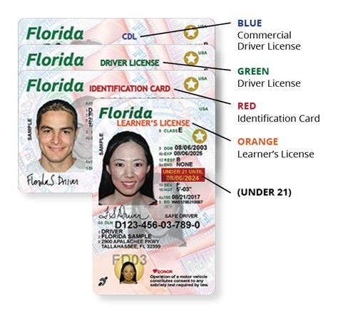 Age For Boating License In Nc by Florida S New Driver License And Id Card Florida Highway