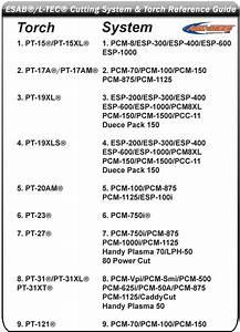 Cutting Torches  U0026 Replacement Parts By Esab U00ae  L