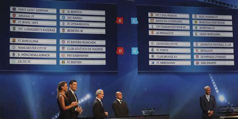 sorteggi  champions league  le avversarie