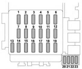 95 Impreza Fuse Diagram by Subaru Impreza 2007 Fuse Box Diagram Auto Genius