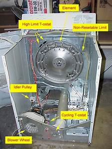 Kenmore Electric Dryer Parts Diagram