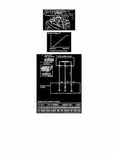 Mitsubishi Workshop Manuals  U0026gt  3000gt V6