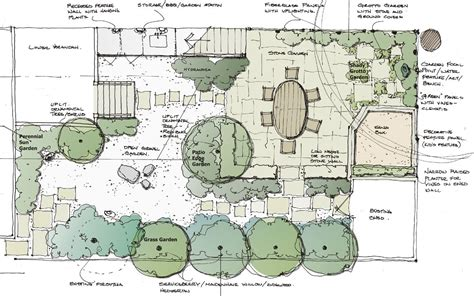 Gartengestaltung Planen by Garden Design Shapes Square Rectilinear Search