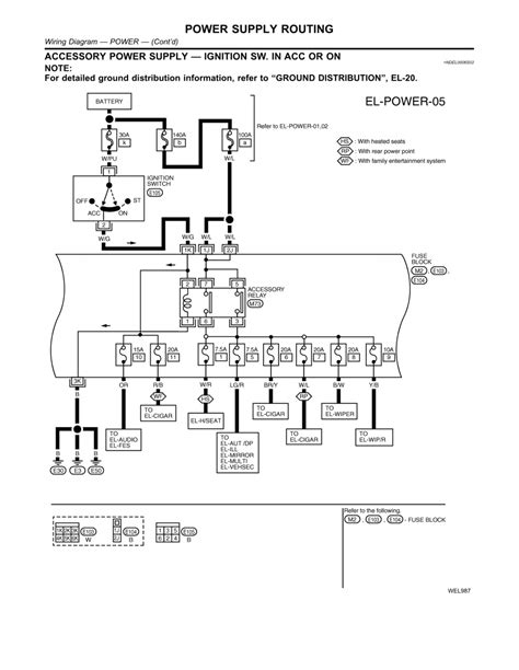 Repair Guides Electrical System Power Supply
