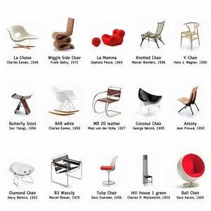 Vitra Design Museum Shop : vitra design museum shop miniatures furniture in 2019 ~ A.2002-acura-tl-radio.info Haus und Dekorationen