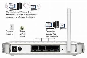 Netgear Wn604 Wireless N Access Point  G  N  4