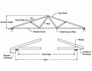 design of wooden roof truss building construction With truss diagram parts of a truss pictures to pin on pinterest