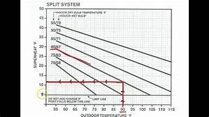 R22 Conversion Chart Charging Chart Basics Youtube